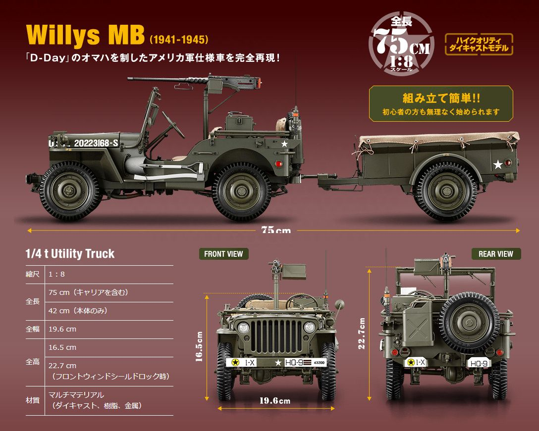 weekly 1 8 willys mb jeep 2 hachette. Black Bedroom Furniture Sets. Home Design Ideas